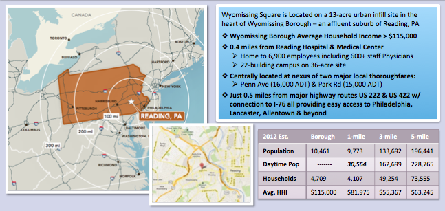 Click the picture above for more information the Wyomissing Square MXD